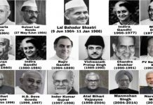 List of PMs